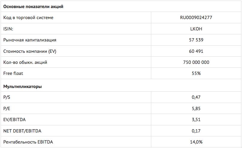 Изображение - Акции лукойла %D0%94%D0%BE%D0%BA%D1%83%D0%BC%D0%B5%D0%BD%D1%821-2018-12-18-11-01-01