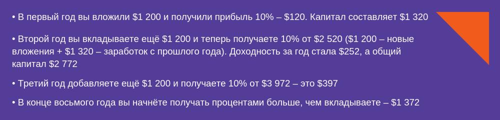 пример сложного процента