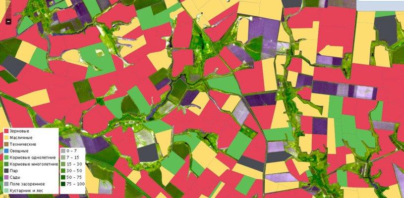 зеленая модель экономики