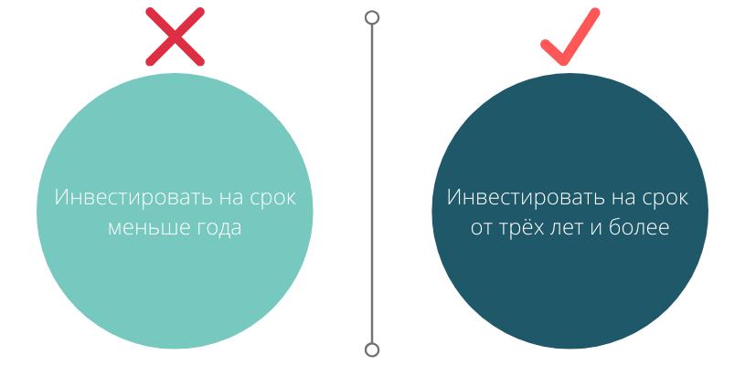 kak-investirovat-v-akcii-kompaniy