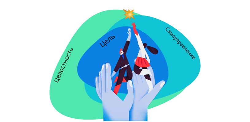 структура бирюзовой организации
