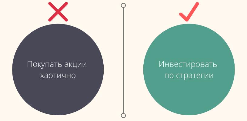 московская фондовая биржа как начать торговать