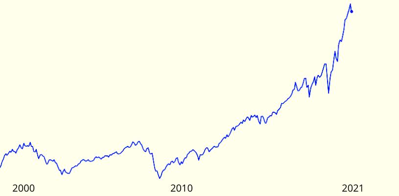 долгосрочные вложения денег